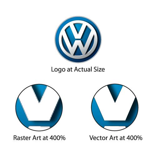 Logo Recreation   Recreate Logo   Make a Logo in Vector Format